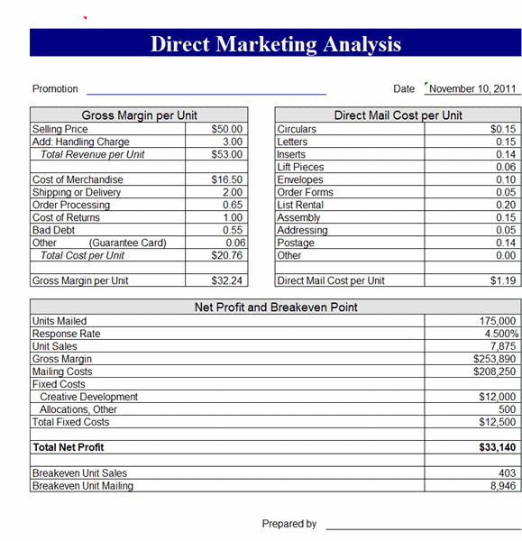 Direct Marketing Analysis Template Provides The Companies With A