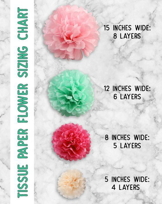 Tissue paper flowers the ultimate guide tissue flowers the ultimate guide to learn how to make tissue paper flowers photo and video tutorial mightylinksfo