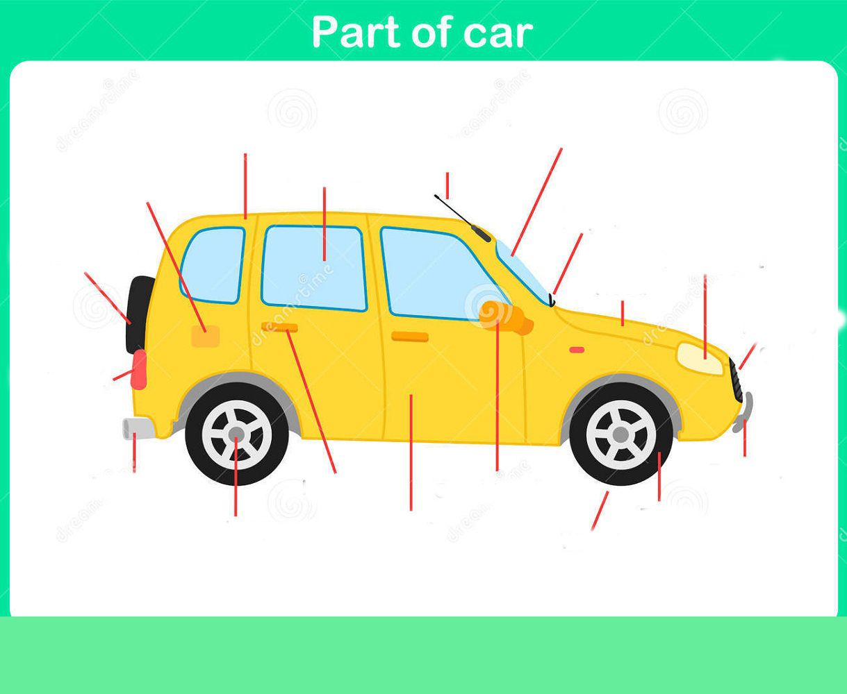Car Diagram Without Labels