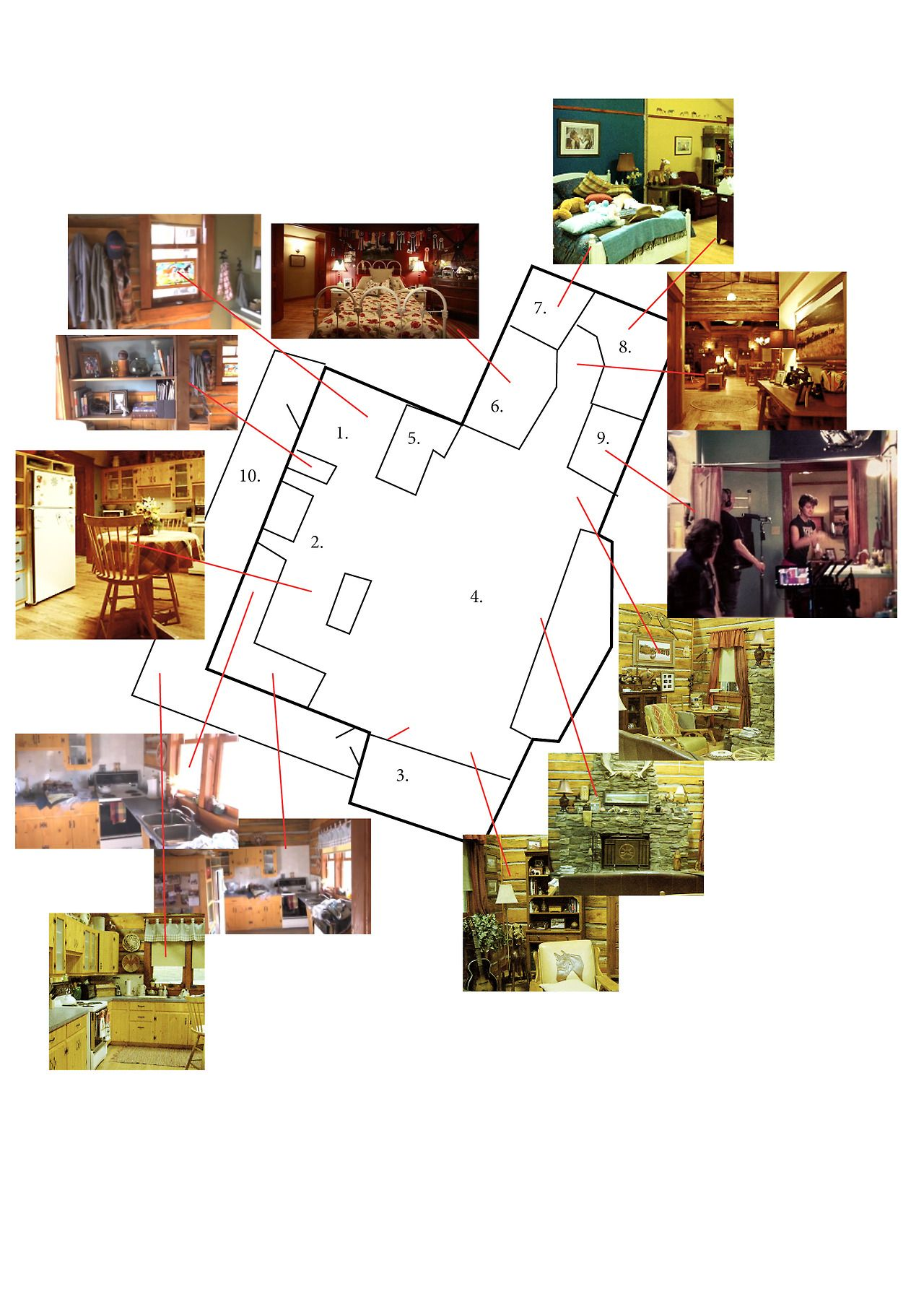 Assumed layout of the Heartland House: 1. The hallway 2. The kitchen ...