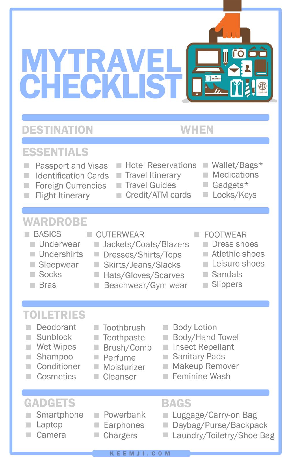 Travel Guide Pre Flight Check List Travel Guide Checklist Travel