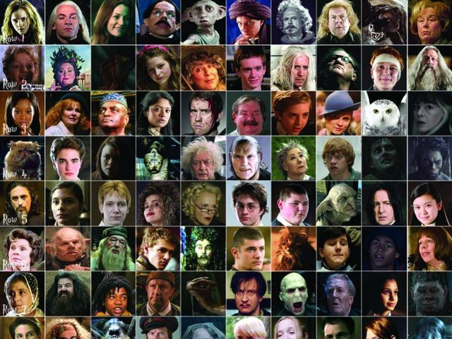 Can We Guess Your Favorite Harry Potter Character Harry Potter Characters Harry Potter Characters Names Harry Potter Quiz