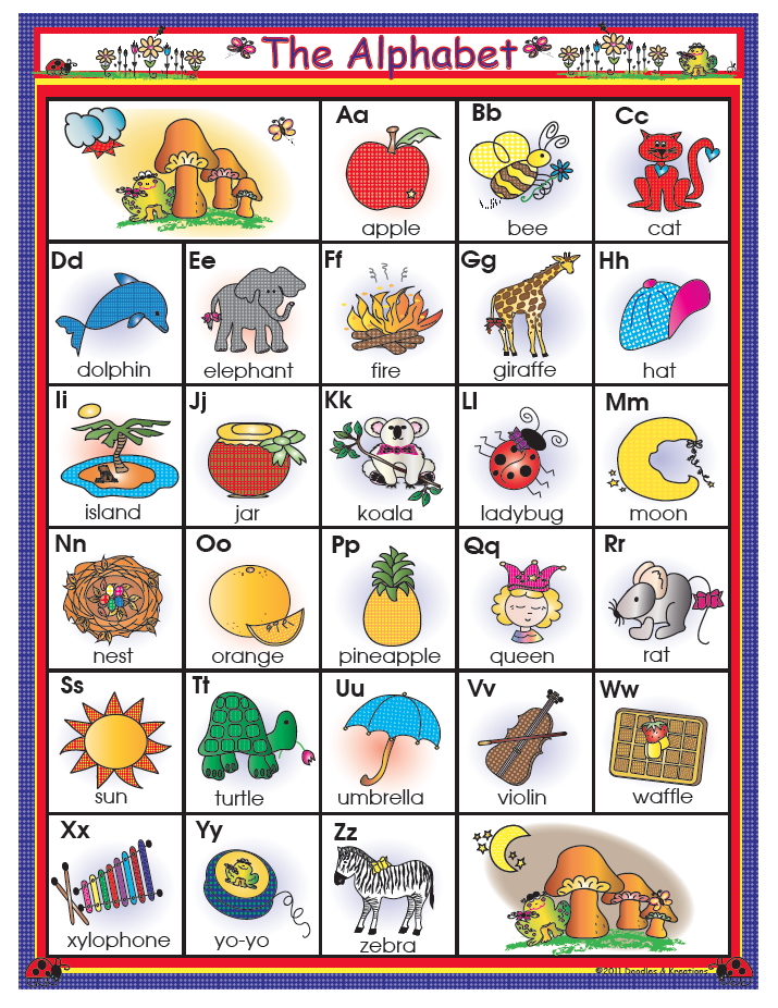 "FREE LANGUAGE ARTS LESSON ""English Alphabet Chart"" Go"