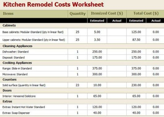 Kitchen Remodel Cost Worksheet Top Factors To Be Considered For - Kitchen remodel budget estimator