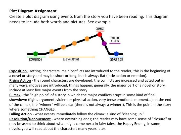 story with plot diagram - Google Search | Reading it! | Pinterest