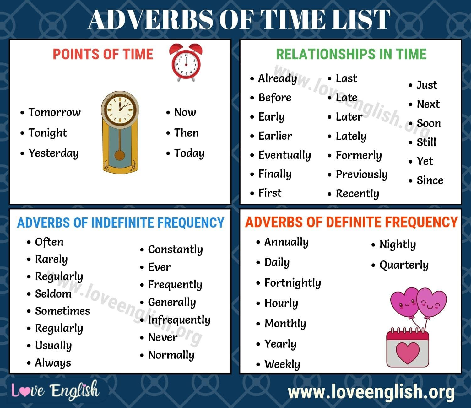 Adverbs Of Time Learn List Of 50 Popular Time Adverbs In