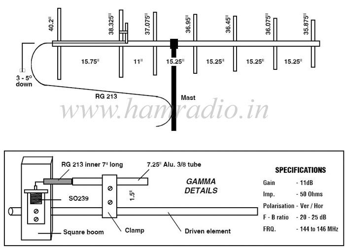 construction details of 2m yagi