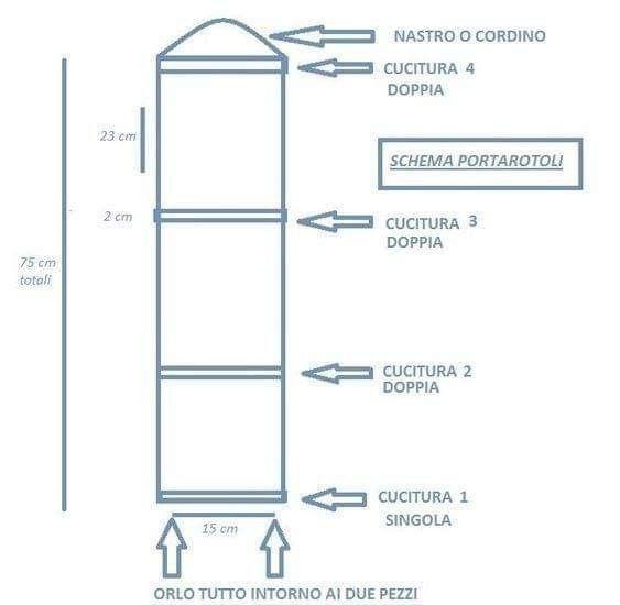 Pin de Kary Fdz en costura en 2020 | Pequeños proyectos de ...