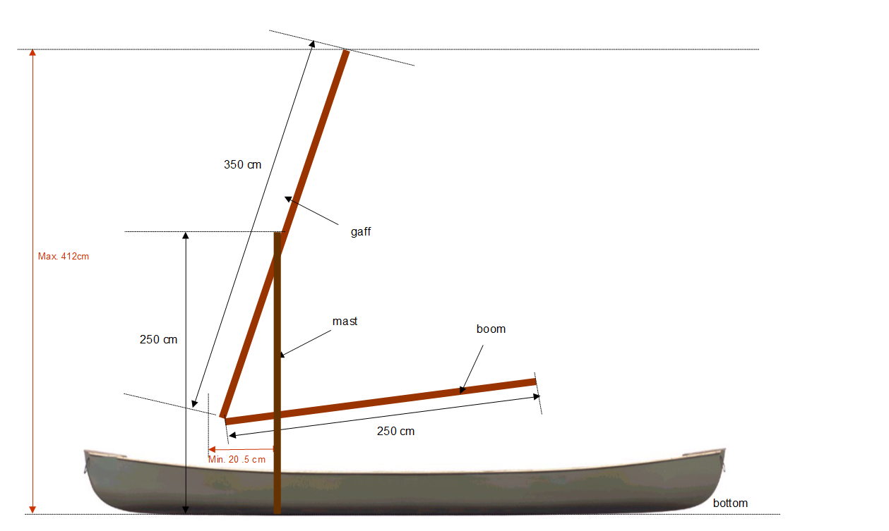 medium resolution of aca sailing canoe instructions diy 3 mast boom gaff