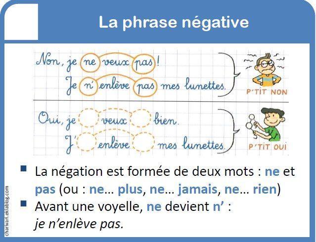 Αποτέλεσμα εικόνας για conjugaison et négation