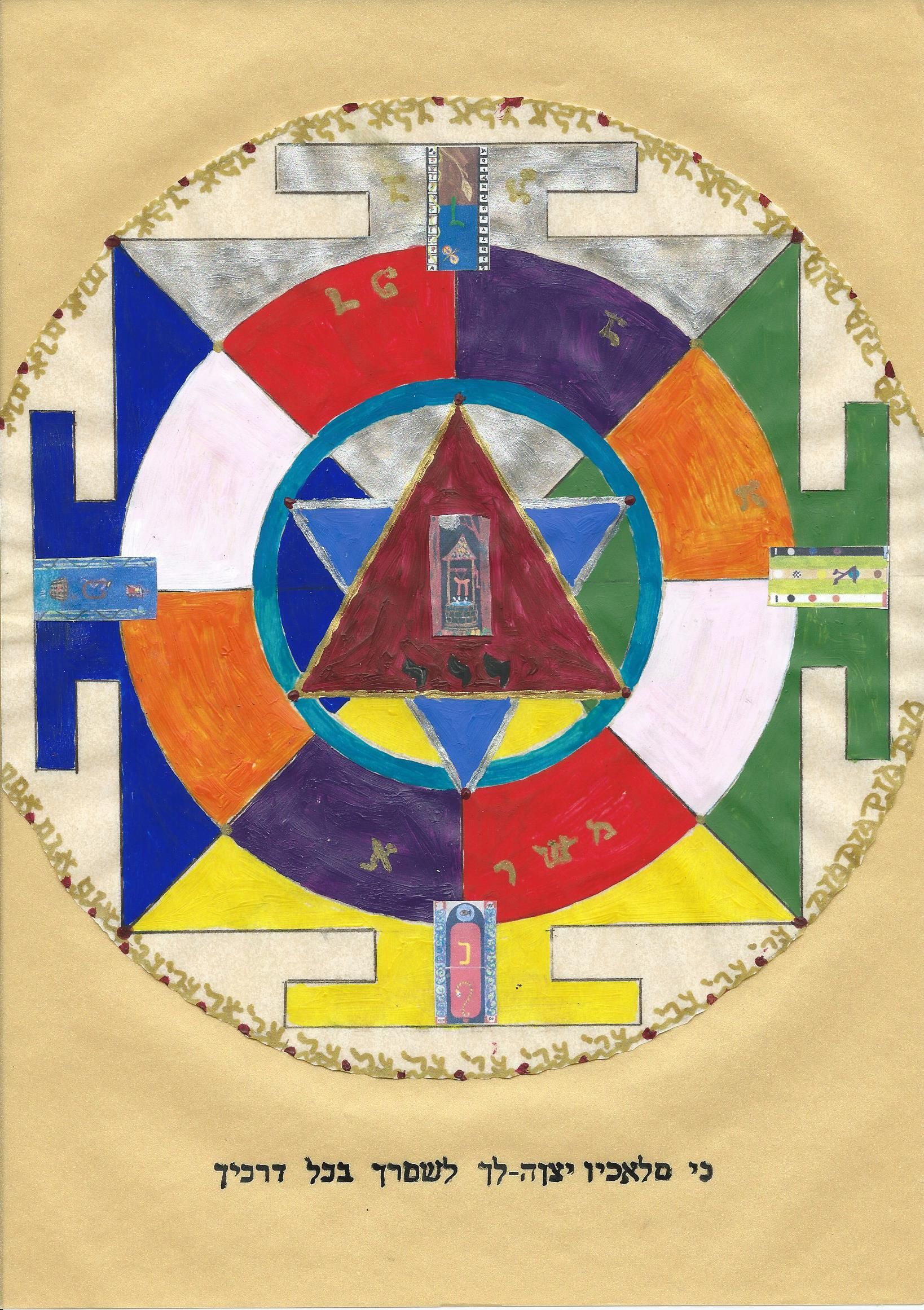 Angels' Mandala for Friedrich - 7.7..1988 - Cancer - Asc. Leo