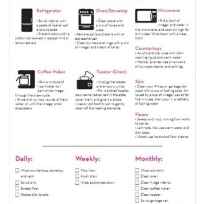 Marvelous Kitchen Cleaning Checklist Cheat Sheet