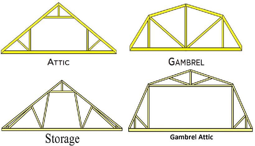 819 attic jpg barn pinterest flat roof design roof for Engineered roof trusses prices