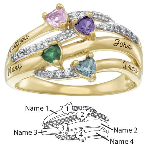 Currents Mothers Ring
