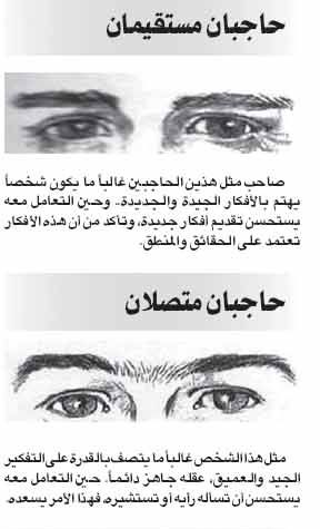 على Google من Mail Alsarh Info Face Reading Reading Arabic Quotes