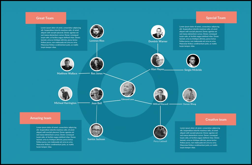 Modelo De Organograma Org Chart Organization Chart Organizational Chart Design