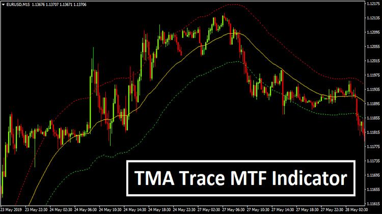 Pin Su Free Download Mt4 Mt5 Forex Indicators