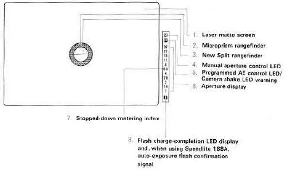 Canon Ae 1 Program 35mm Slr Camera Slr Camera Cameras And Film Camera