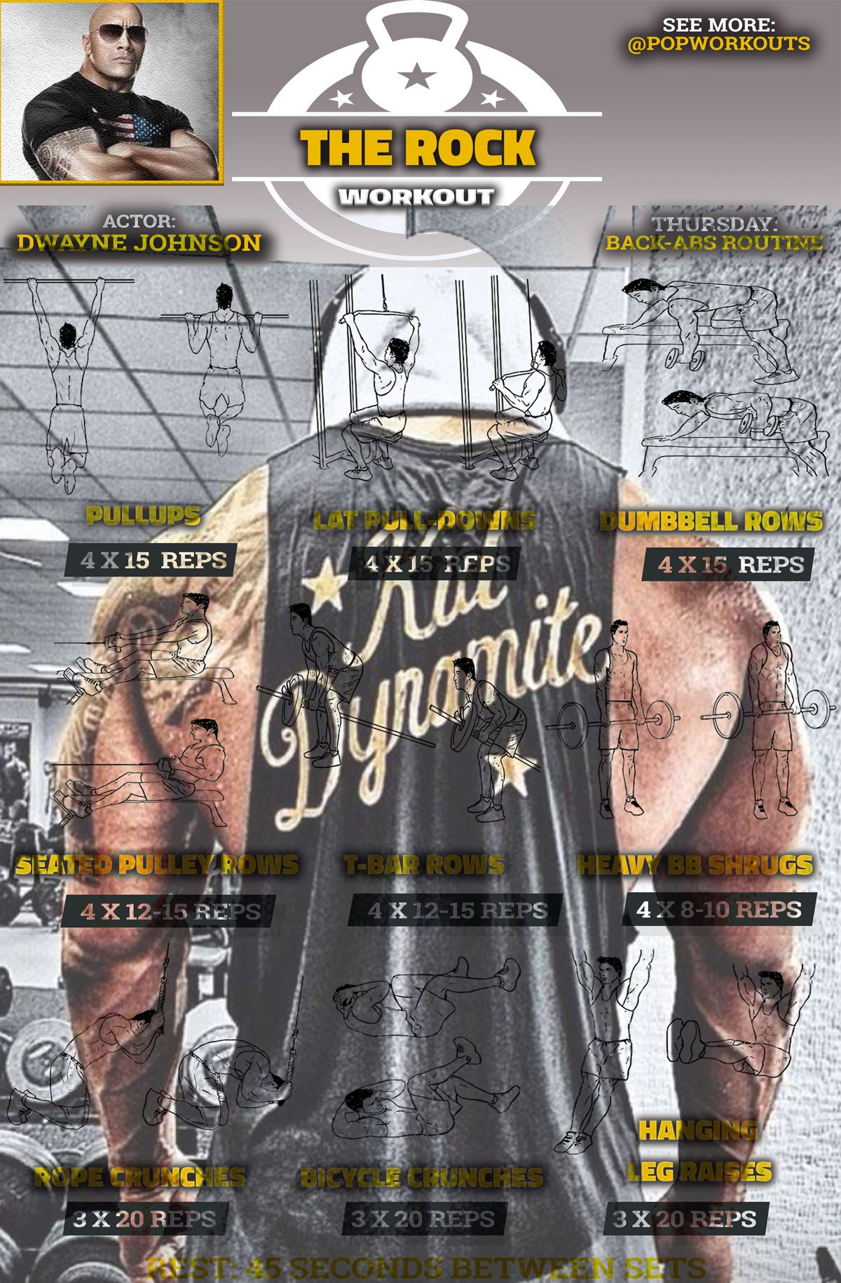 Dwayne Johnson Archives - SocialWrench