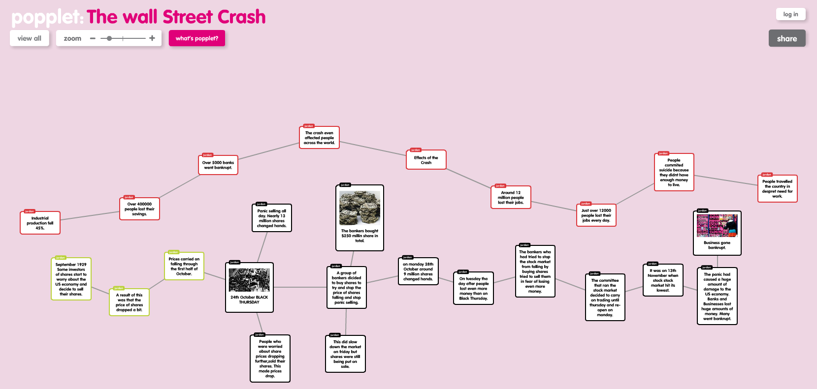 Wall Street Crash Timeline By Jordan From Mraotway S