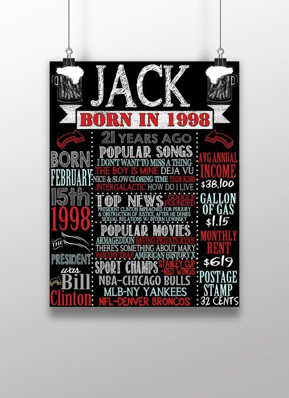 His 21st Birthday Funny Gift Modern Party Ideas Theme Bday Sign 1998 21 Years Old