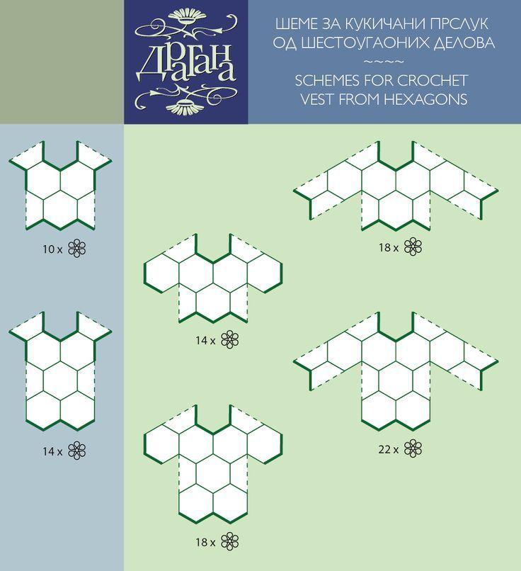 Crochet Hexagon Motifs Diagrams Electrical Work Wiring Diagram