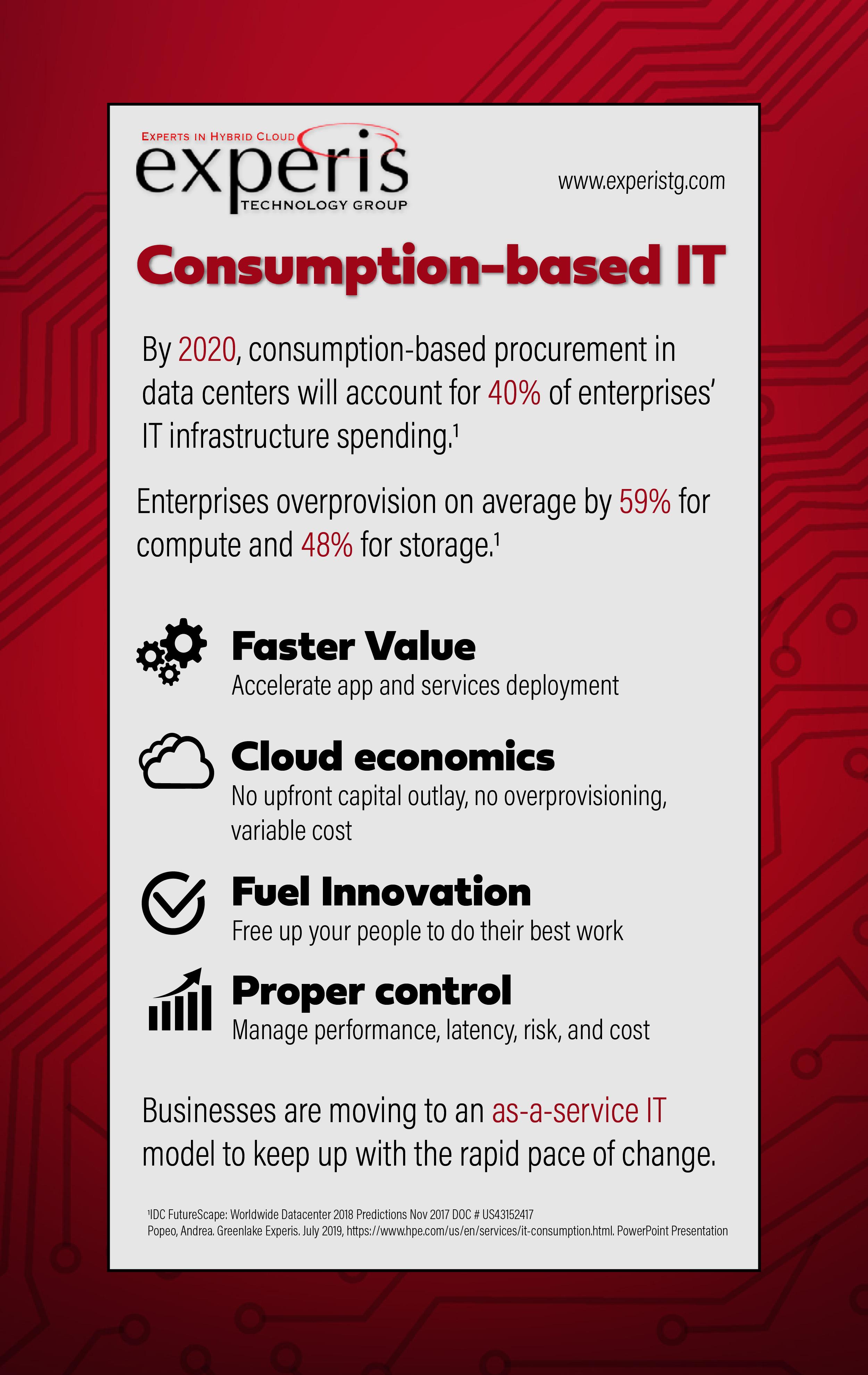 Consumption Based It Hybrid Cloud Enterprise Technology