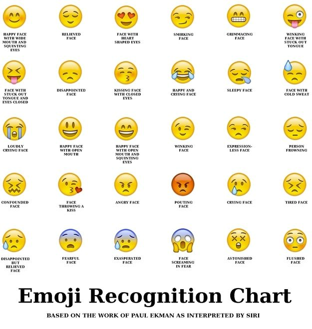 what does mean in texting faces