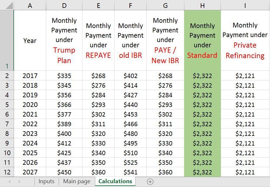 Best  Student Loan Payment Calculator Ideas On   Debt