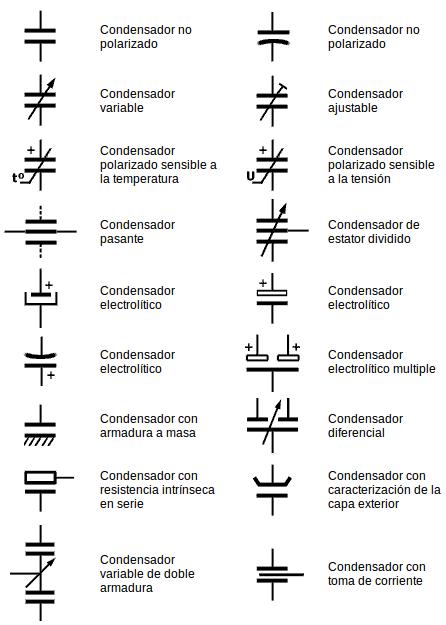 Simbología de componentes electrónicos: condensadores | Arduino ...