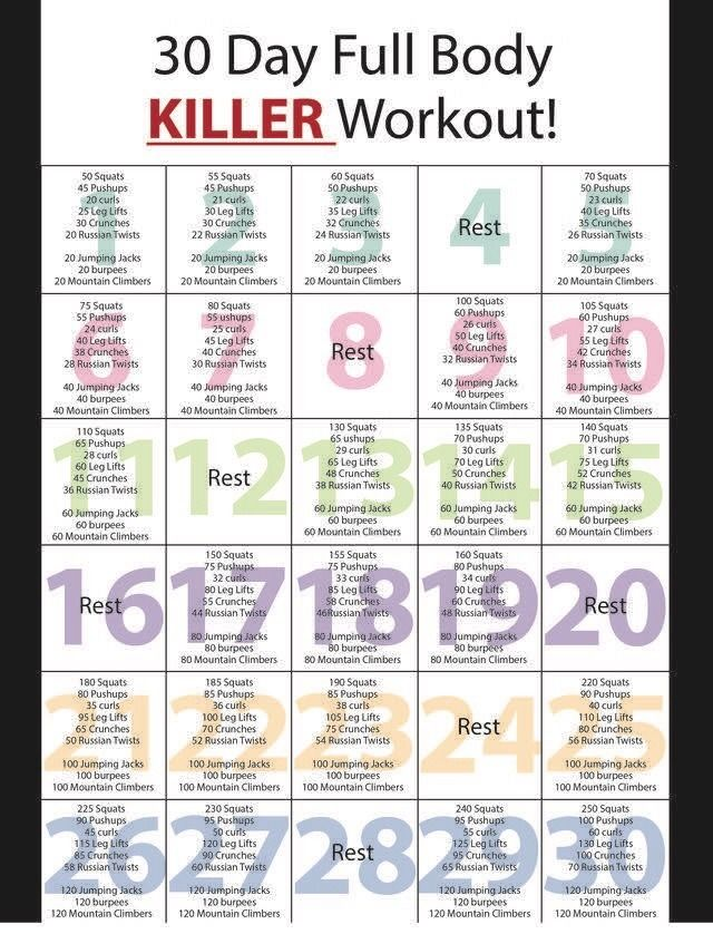 30 Day Full Body Killer Workout TIP For Better Quicker Results Before You Start The Do 60 Min Of Cardio Your Will To Burn Fat