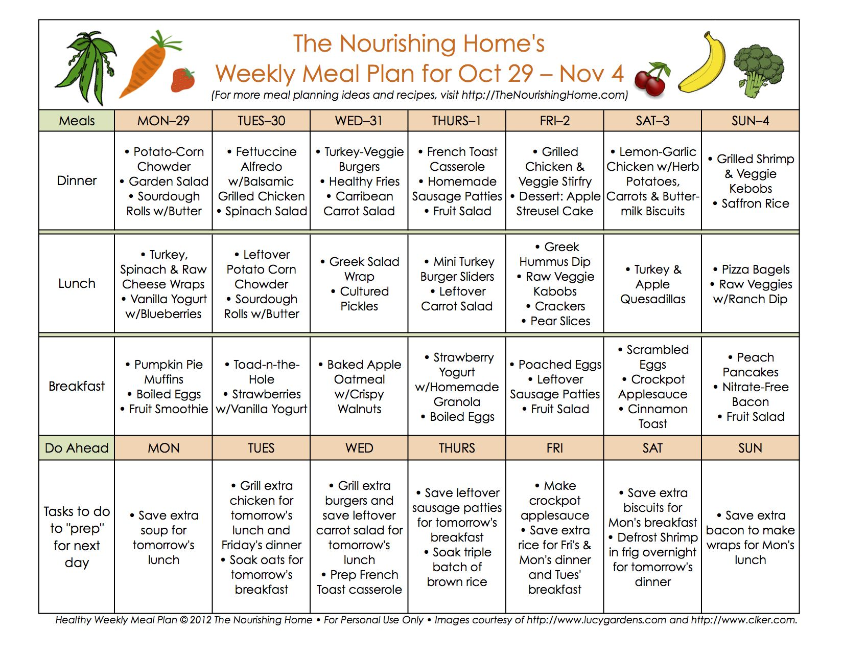 17 Best images about Mastering Meal Planning on Pinterest | Weekly ...