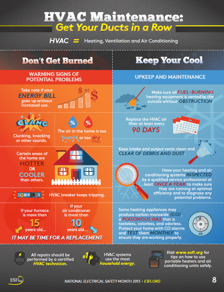 Hvac Maintenance Hvac Maintenance Hvac Hvac Infographic