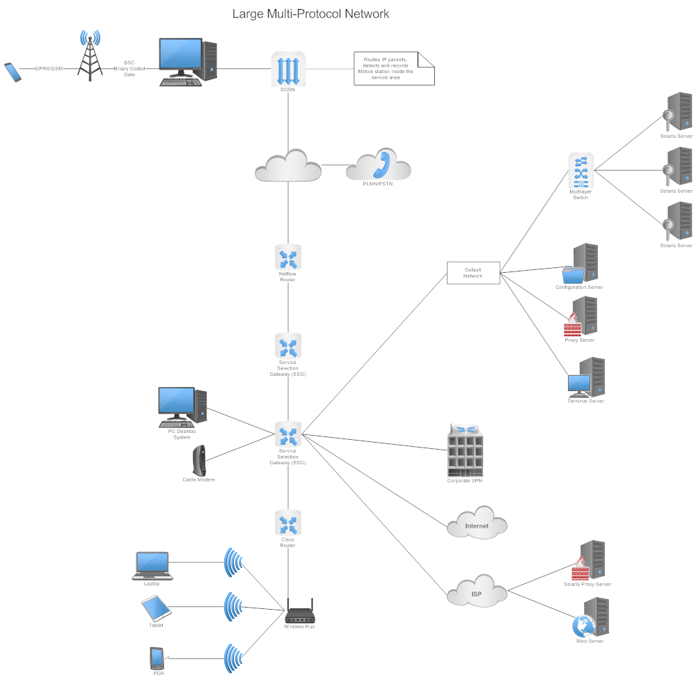 Example Image Wan Multi Protocol Network Diagram In 2020 Networking Wide Area Network Diagram