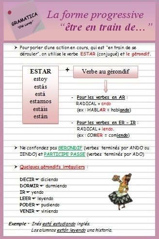 La Forme Progressive Ficha De Gramatica Ole Lardy Espagnol Espagnol Apprendre Francais Espagnol