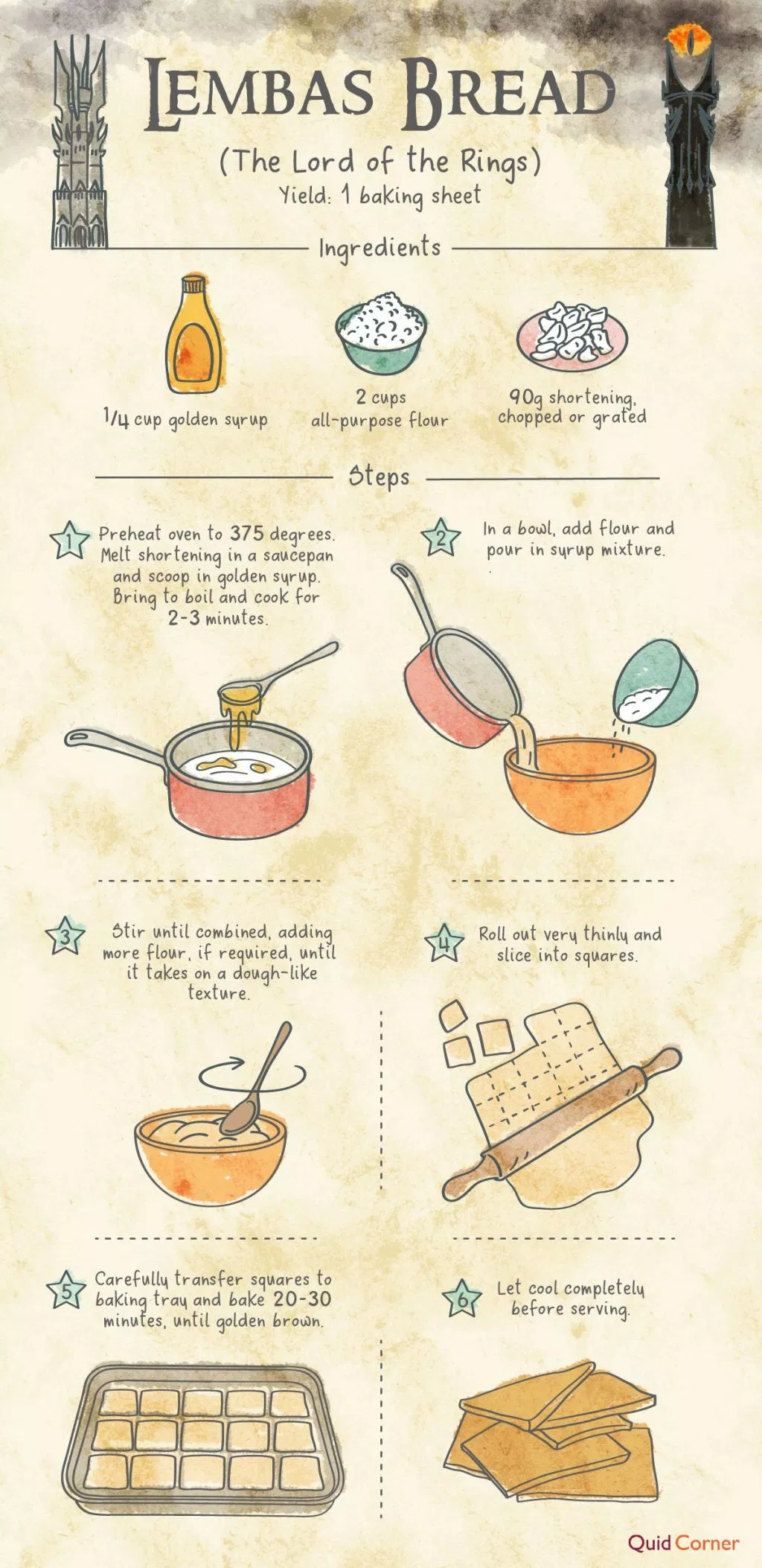 7 Dishes From Famous Books and How to Make Them | Bicultural Mama