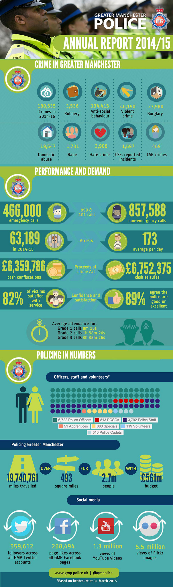 Greater Manchester Police Annual Report 201415 (With