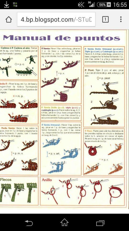 Manual ganchillo | CROCHET Y TRAPILLO
