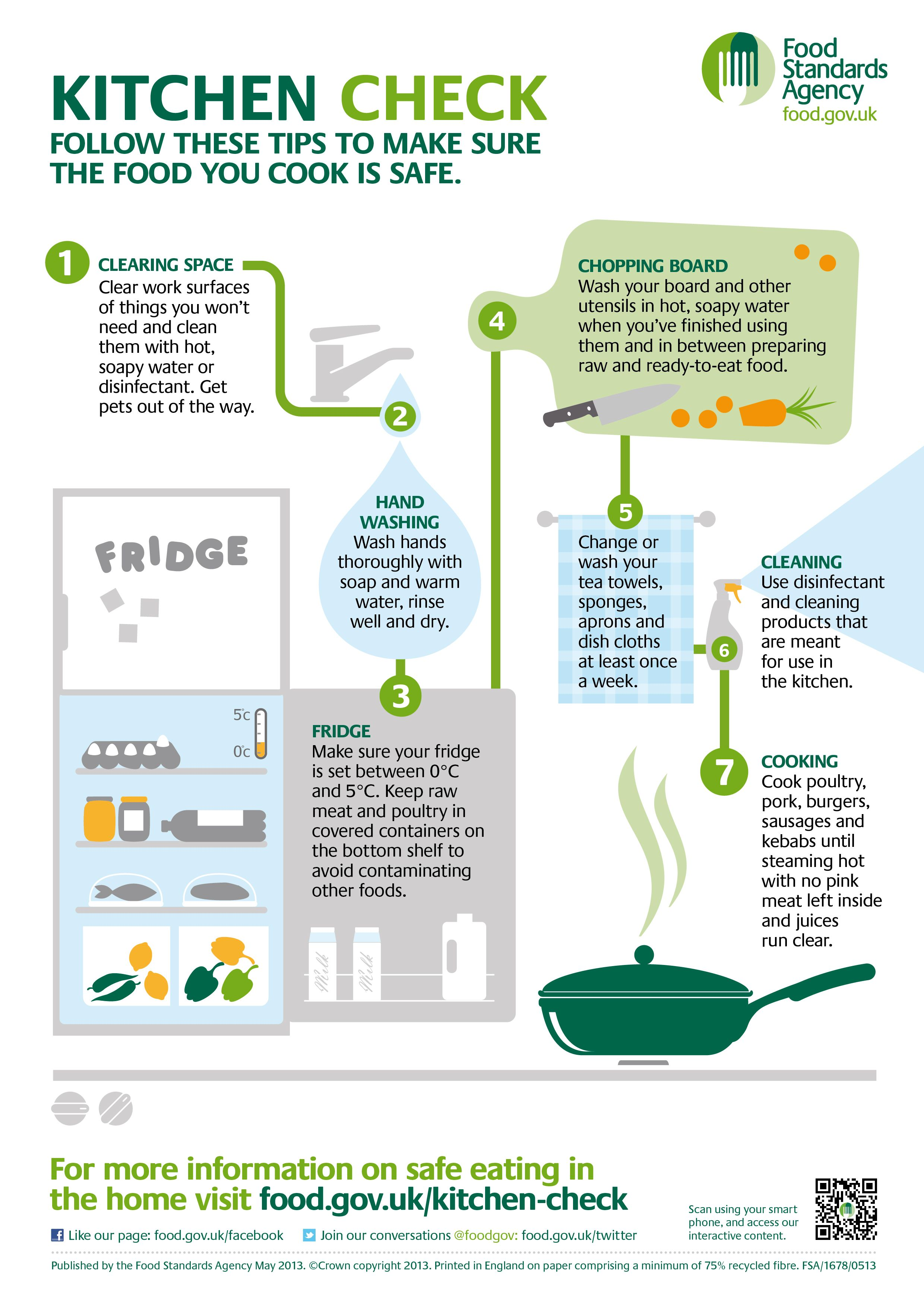Are You Ready To Cook Safely Food Safety Week