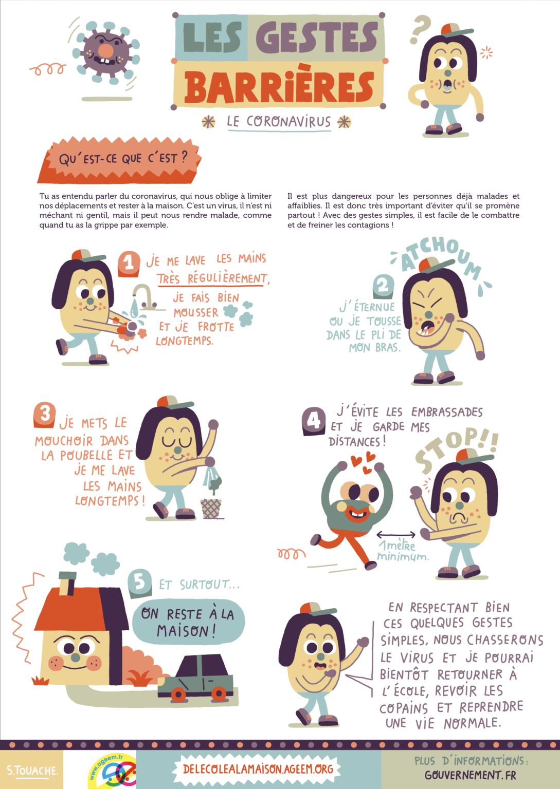 Les Gestes Barrieres Une Affiche Ludique Proposee Par L Ageem L Esper L Economie S Fiches De Travail Pour Maternelles Education Bienveillante Education