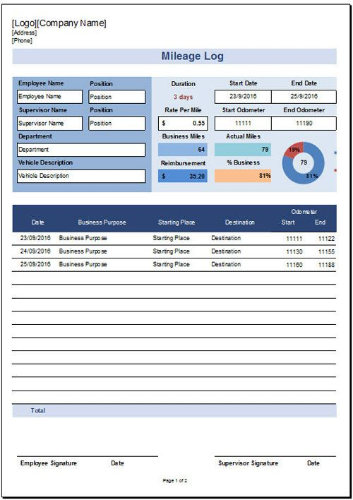 Free Mileage Log Template for Excel Payroll Templates Pinterest