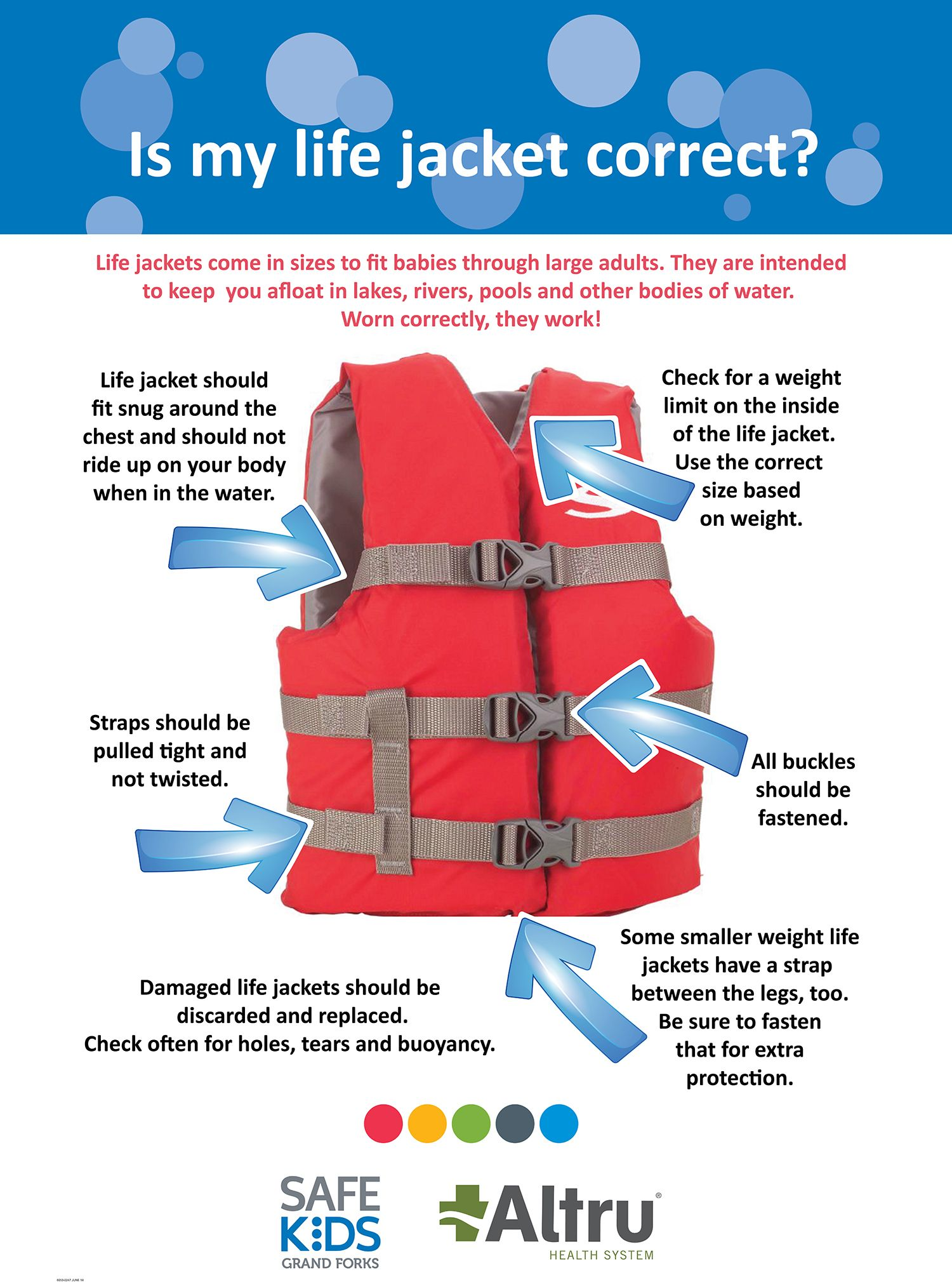 How to properly fit a life jacket (With images) Life