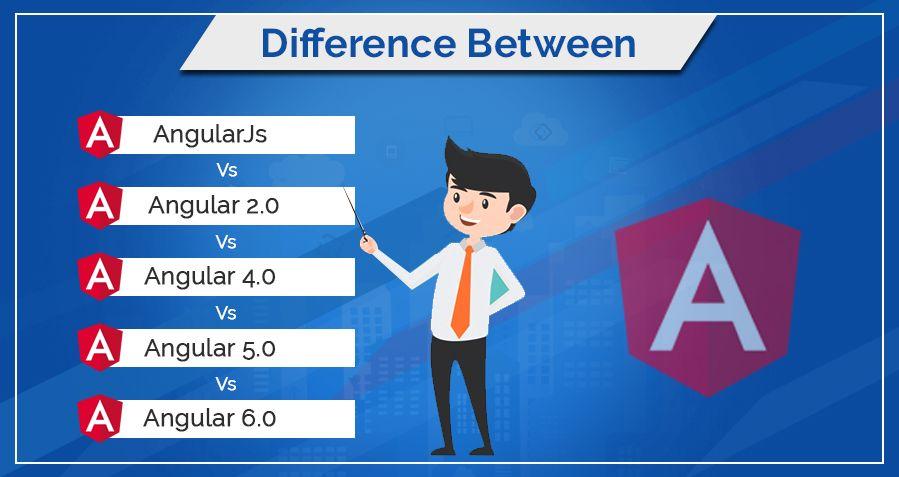 Difference Between AngularJs vs  Angular 2 vs  Angular 4 vs