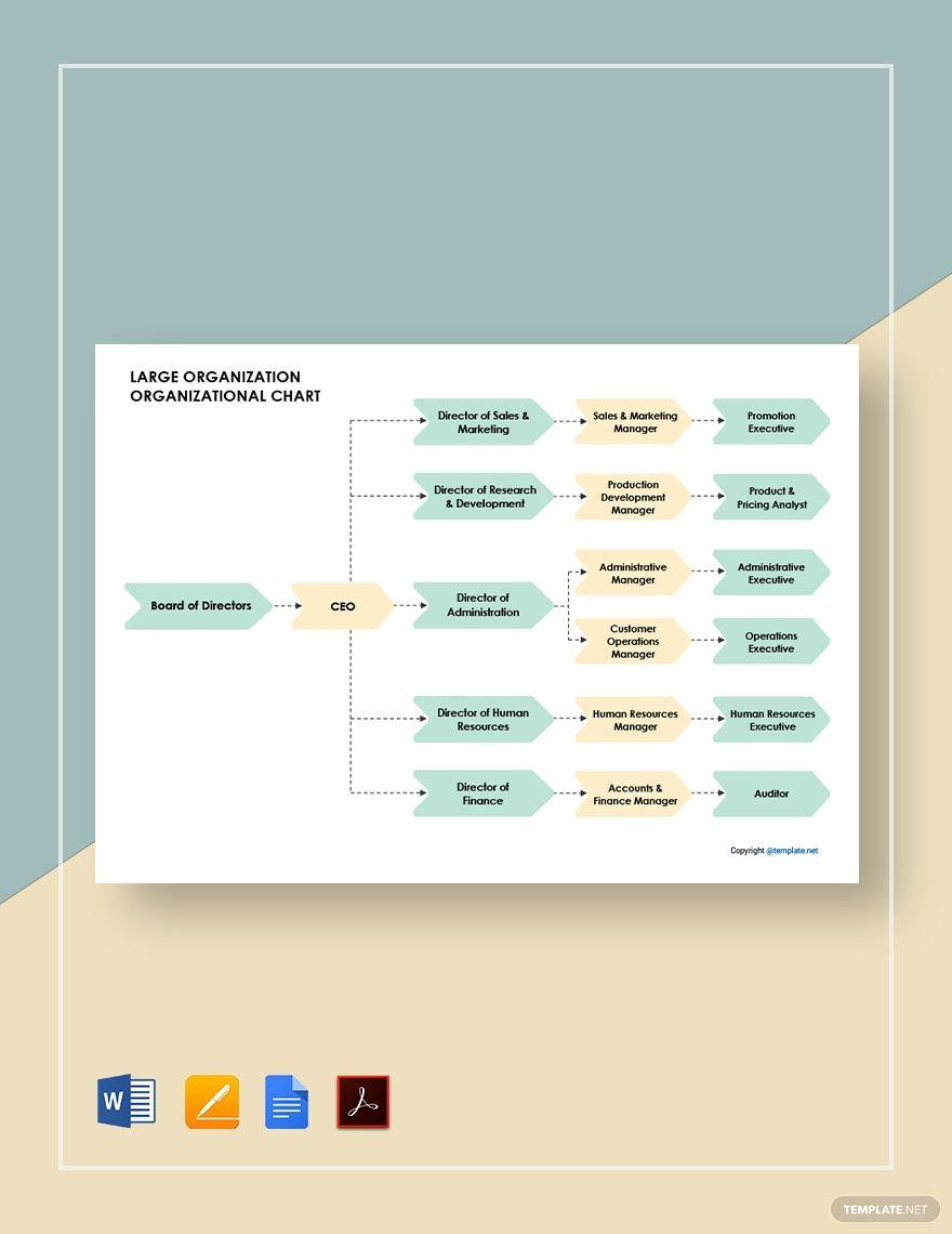 Free Large Organization Organizational Chart In 2020