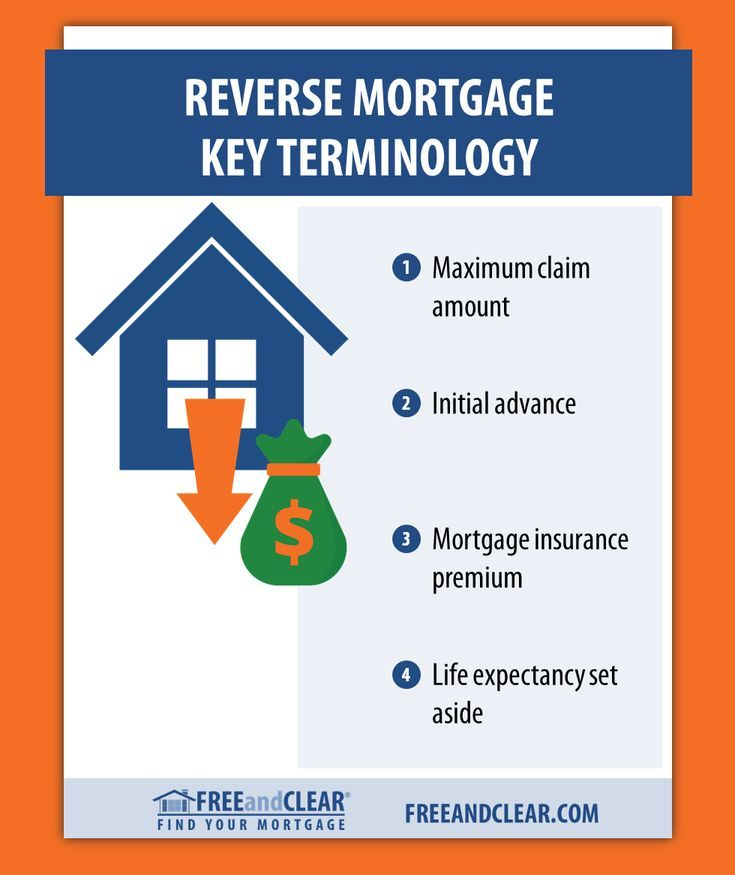 Understanding Key Reverse Mortgage Terms Reverse Mortgage