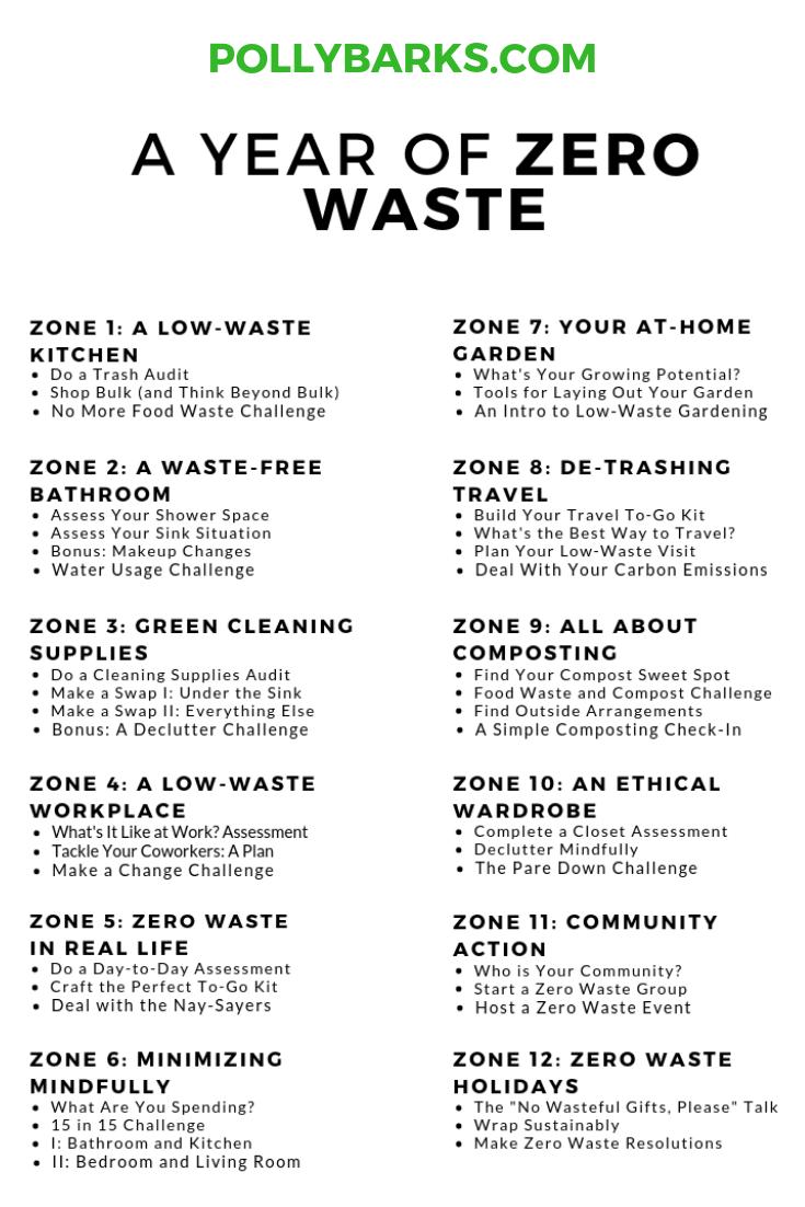 A year of zero waste