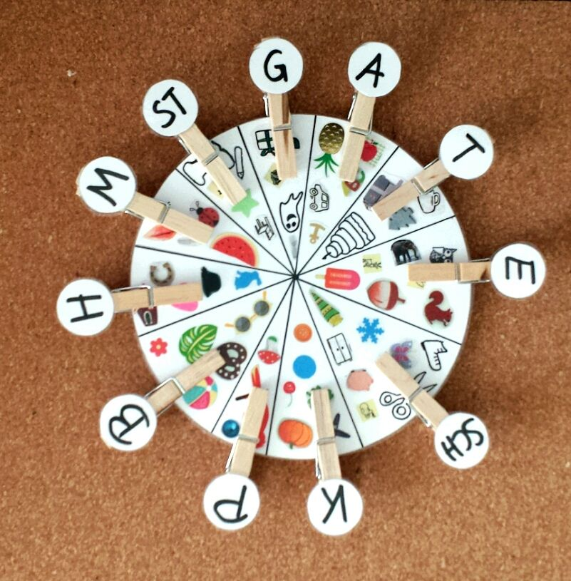 Anlaute-Kreis   Phonologische bewusstheit, Anlaute und Vorschule