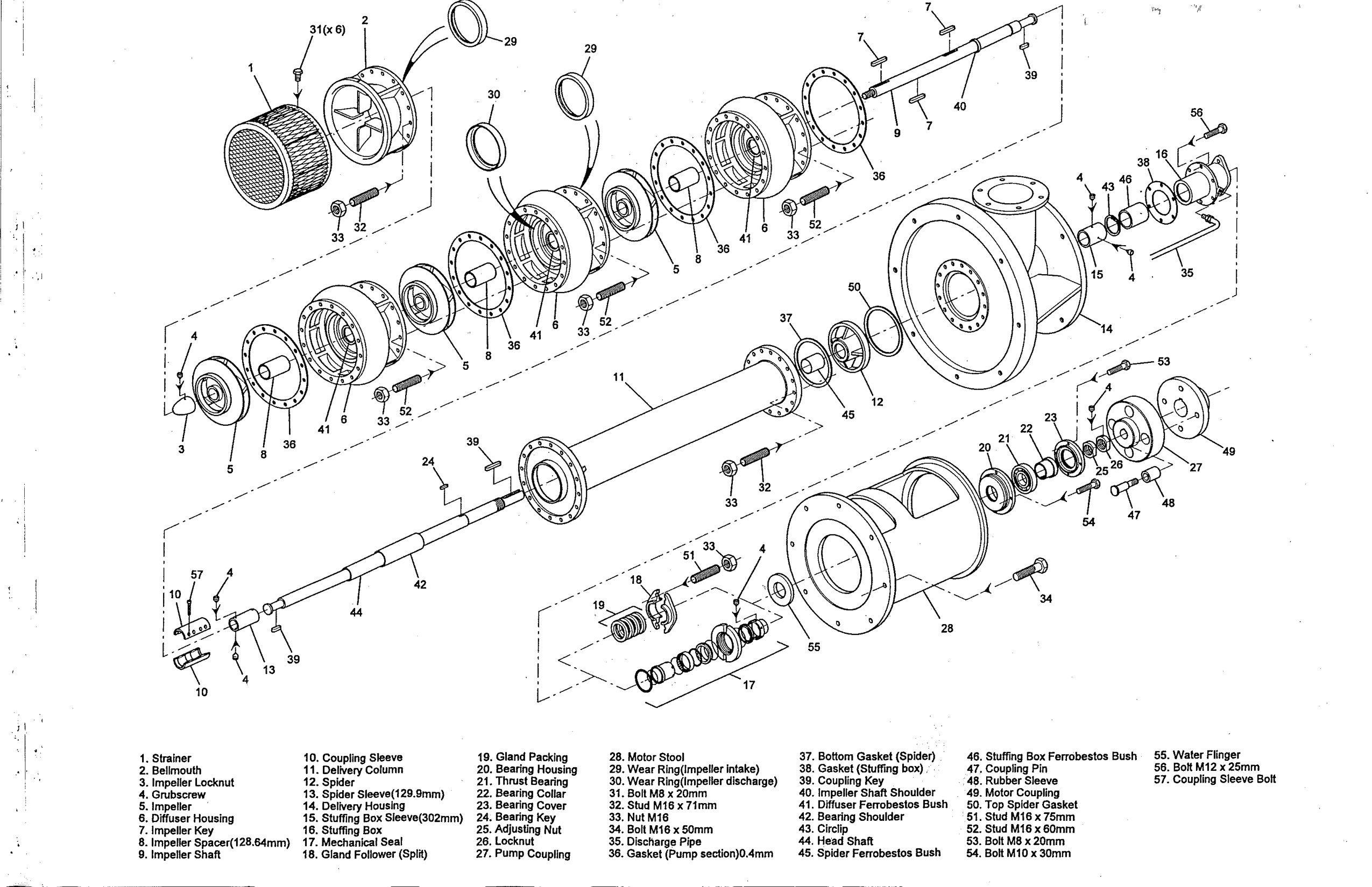 Component Leveler Manufacturers