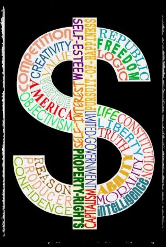 The Ideal Political Economic System Is Laissez Faire Capitalism It