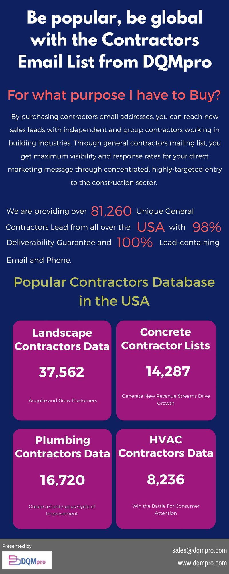 Be popular, be global with the Contractors Email List from